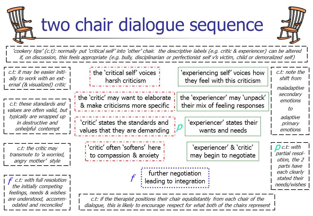 conflict dialogue examples What is dialogue in drama we will show you definitions, examples, worksheets, and outlines of english dialogues in literature literary terms explained.